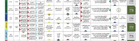 برنامه جشنواره موسیقی فجر ۱۳۹۳